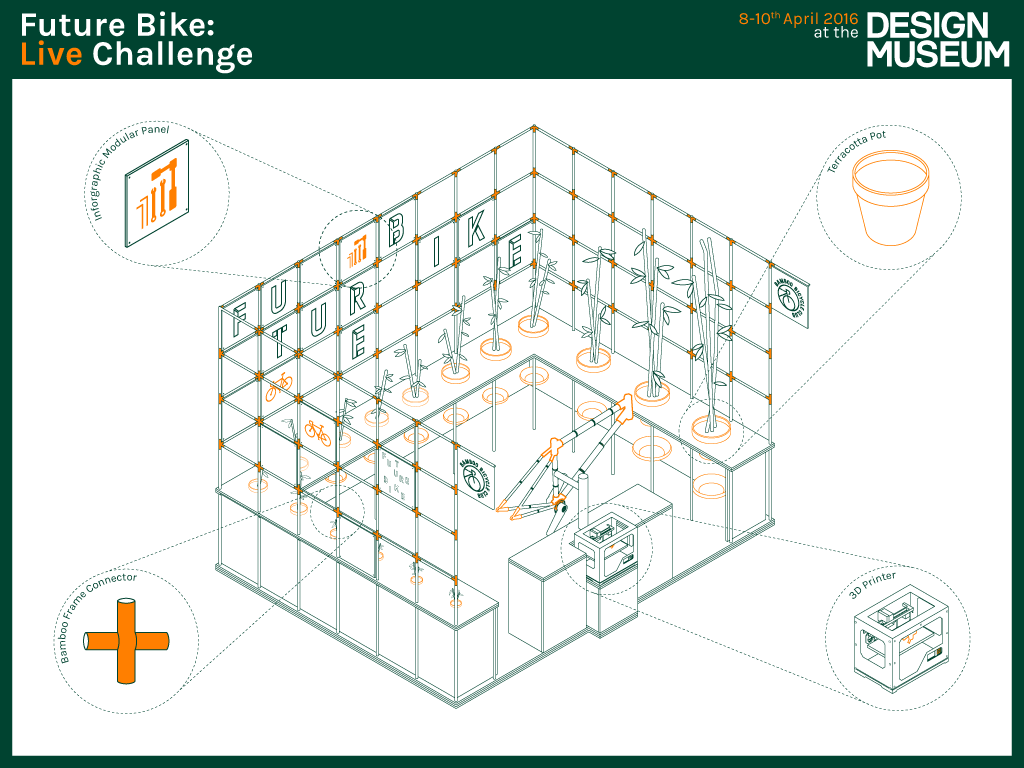3D Printing Bamboo Bike