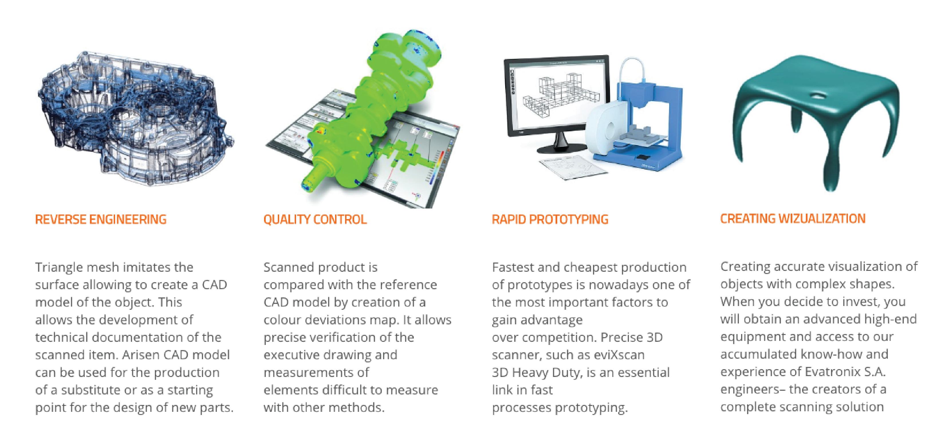 evatronix scanner applications